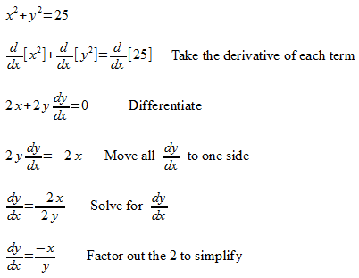 how to find the second derivative of an implicit function