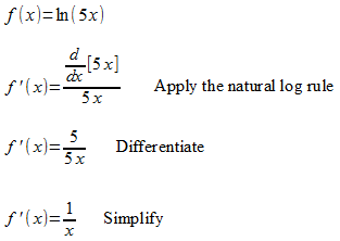 Trigonometric and Natural Log Derivatives